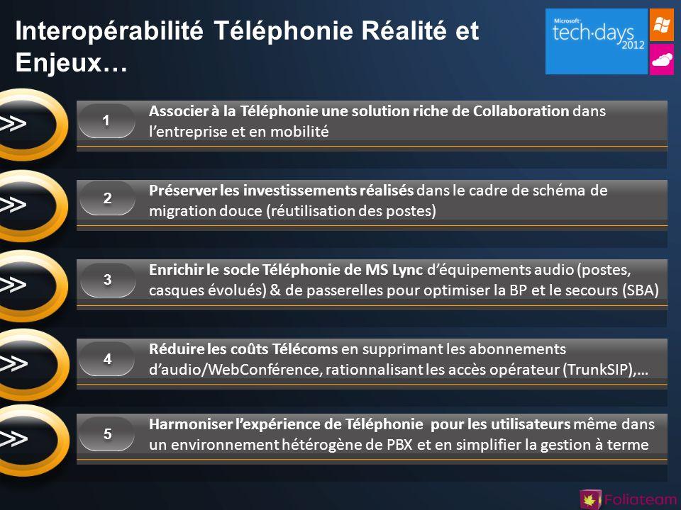 Interopérabilité Téléphonie Réalité et Enjeux…