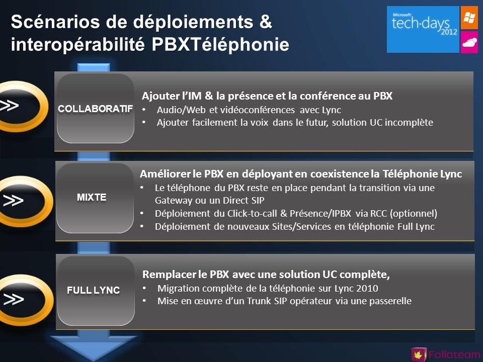 Scénarios de déploiements & interopérabilité PBXTéléphonie