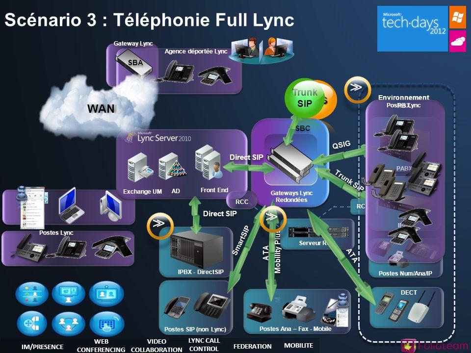 Scénario 3 : Téléphonie Full Lync