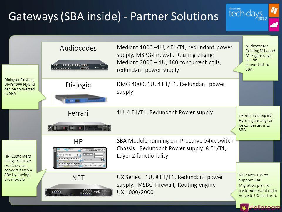 Gateways (SBA inside) - Partner Solutions