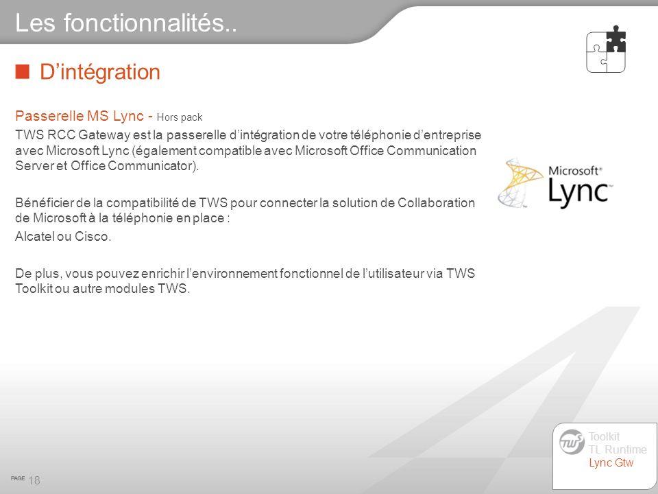 Les fonctionnalités.. D'intégration Passerelle MS Lync - Hors pack