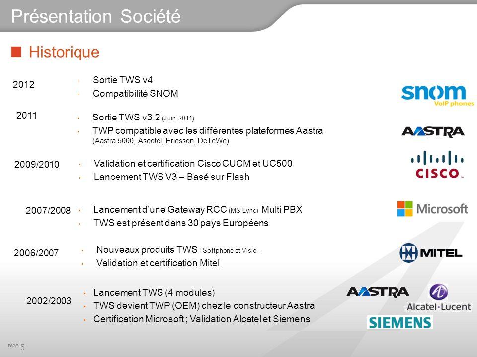 Présentation Société Historique Sortie TWS v4 2012 Compatibilité SNOM