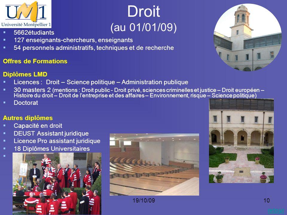 Droit (au 01/01/09) 5662étudiants