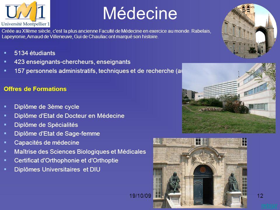Médecine 5134 étudiants 423 enseignants-chercheurs, enseignants