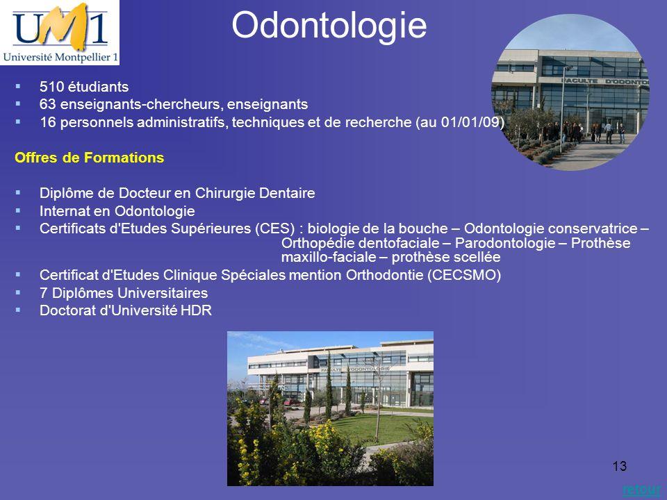 Odontologie 510 étudiants 63 enseignants-chercheurs, enseignants