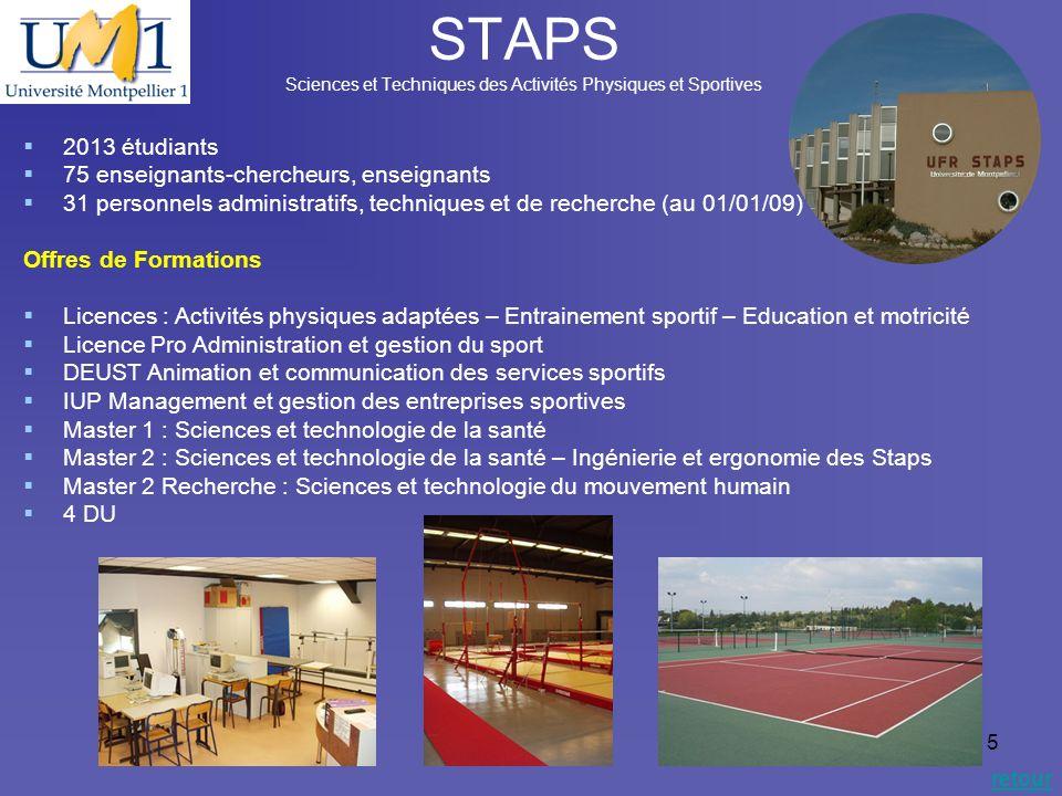 STAPS Sciences et Techniques des Activités Physiques et Sportives