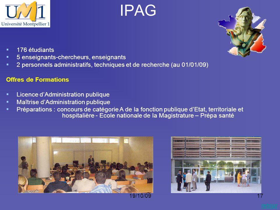 IPAG 176 étudiants 5 enseignants-chercheurs, enseignants