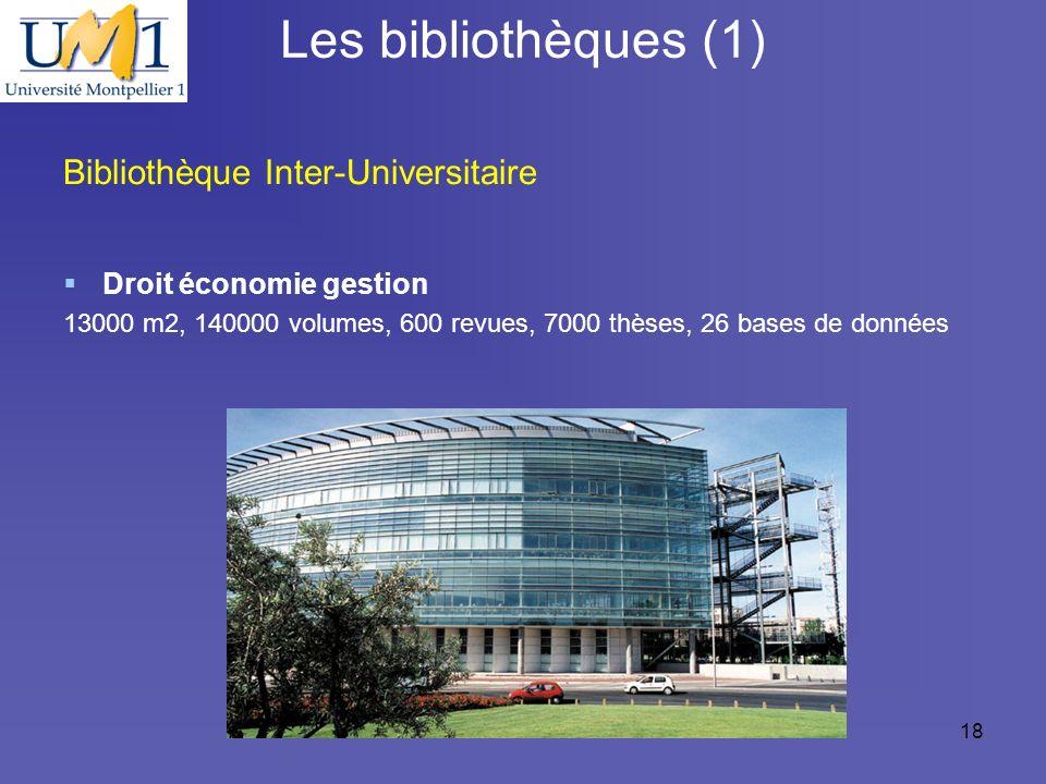 Les bibliothèques (1) Bibliothèque Inter-Universitaire