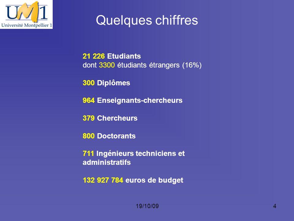 Quelques chiffres 21 226 Etudiants dont 3300 étudiants étrangers (16%)