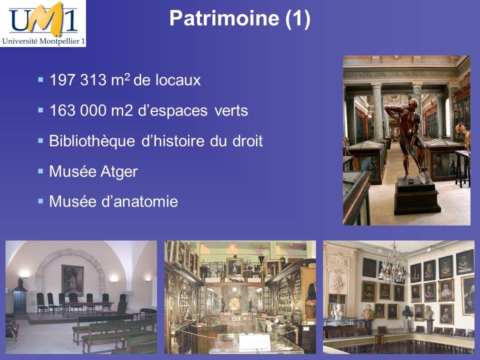 Patrimoine (1) 197 313 m2 de locaux 163 000 m2 d'espaces verts