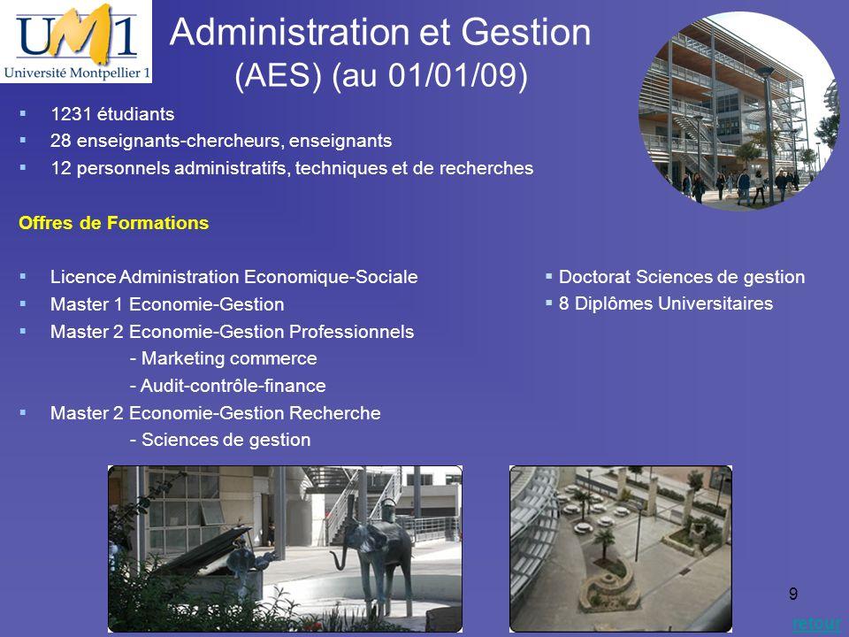 Administration et Gestion (AES) (au 01/01/09)
