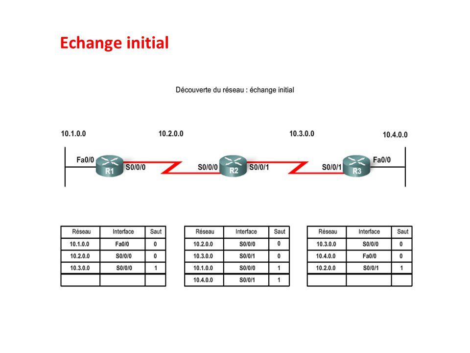 Echange initial