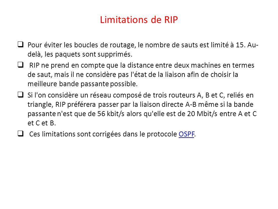 Limitations de RIP Pour éviter les boucles de routage, le nombre de sauts est limité à 15. Au-delà, les paquets sont supprimés.