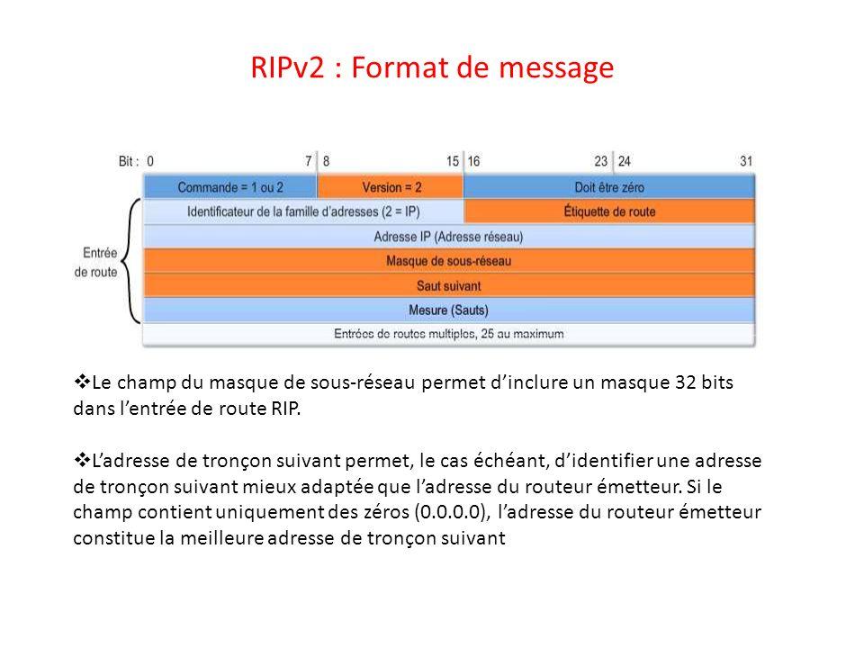 RIPv2 : Format de message