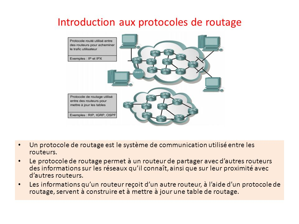 Introduction aux protocoles de routage