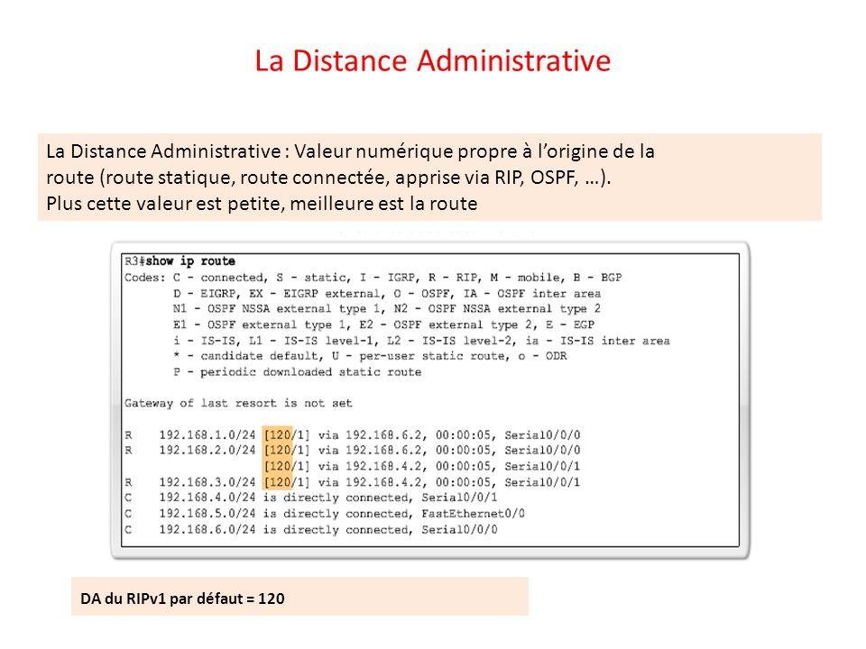 La Distance Administrative