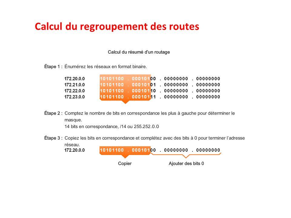 Calcul du regroupement des routes