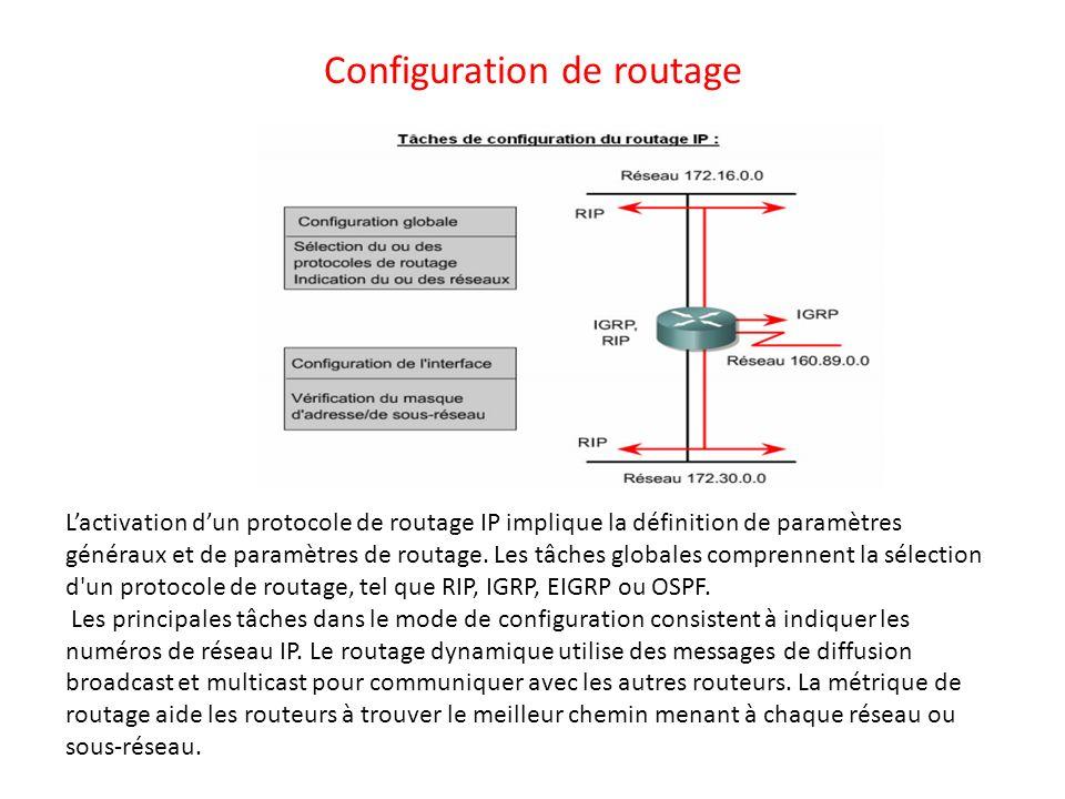 Configuration de routage