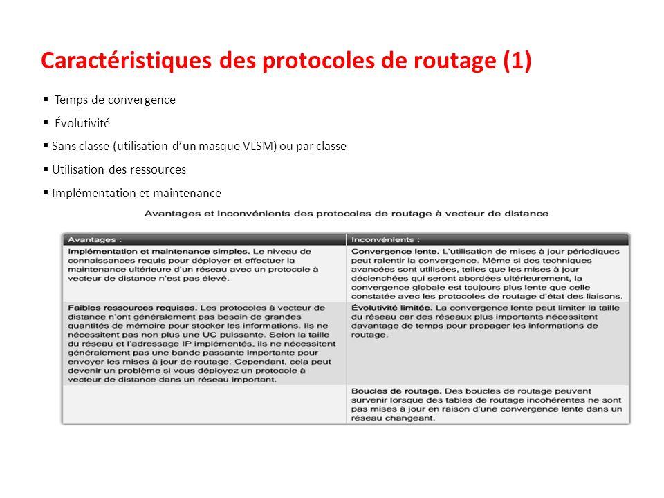 Caractéristiques des protocoles de routage (1)