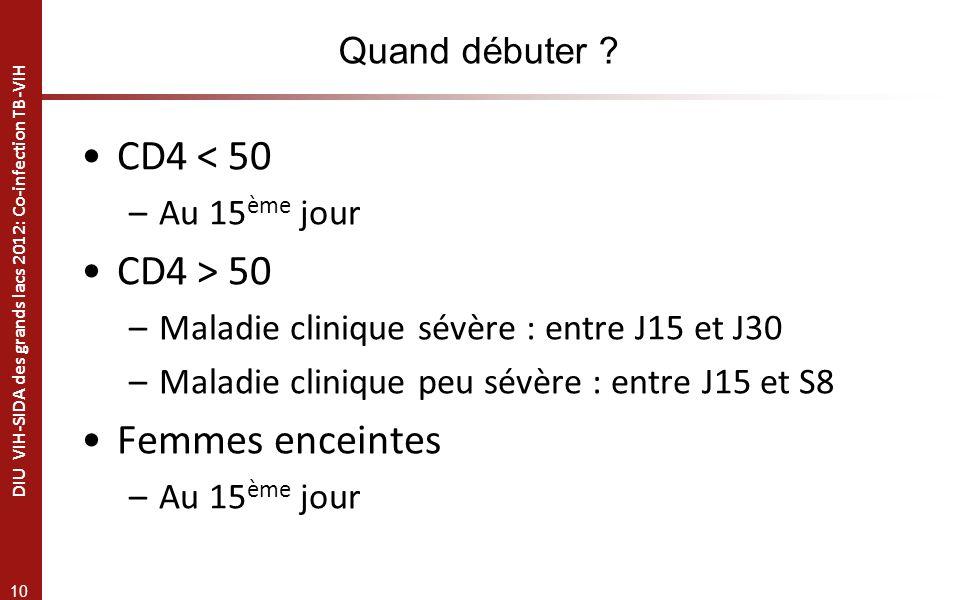 CD4 < 50 CD4 > 50 Femmes enceintes Quand débuter Au 15ème jour