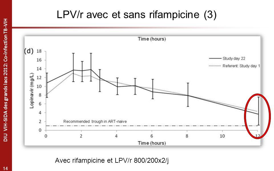 LPV/r avec et sans rifampicine (3)