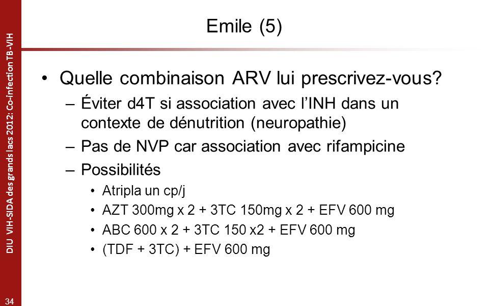 Quelle combinaison ARV lui prescrivez-vous