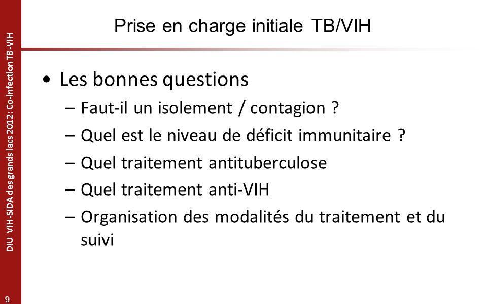 Prise en charge initiale TB/VIH