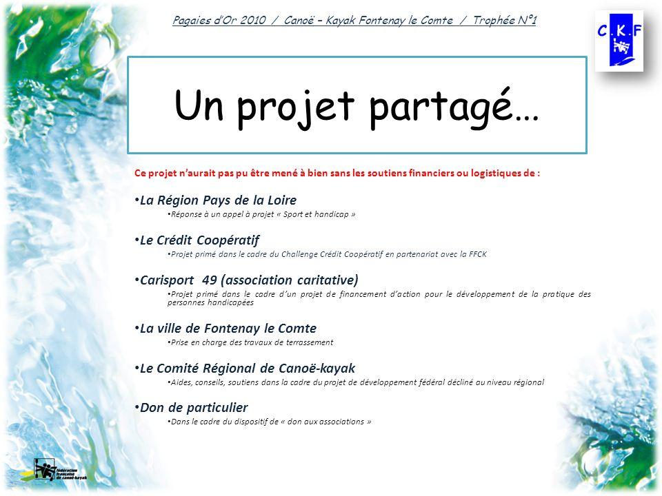 Un projet partagé… La Région Pays de la Loire Le Crédit Coopératif