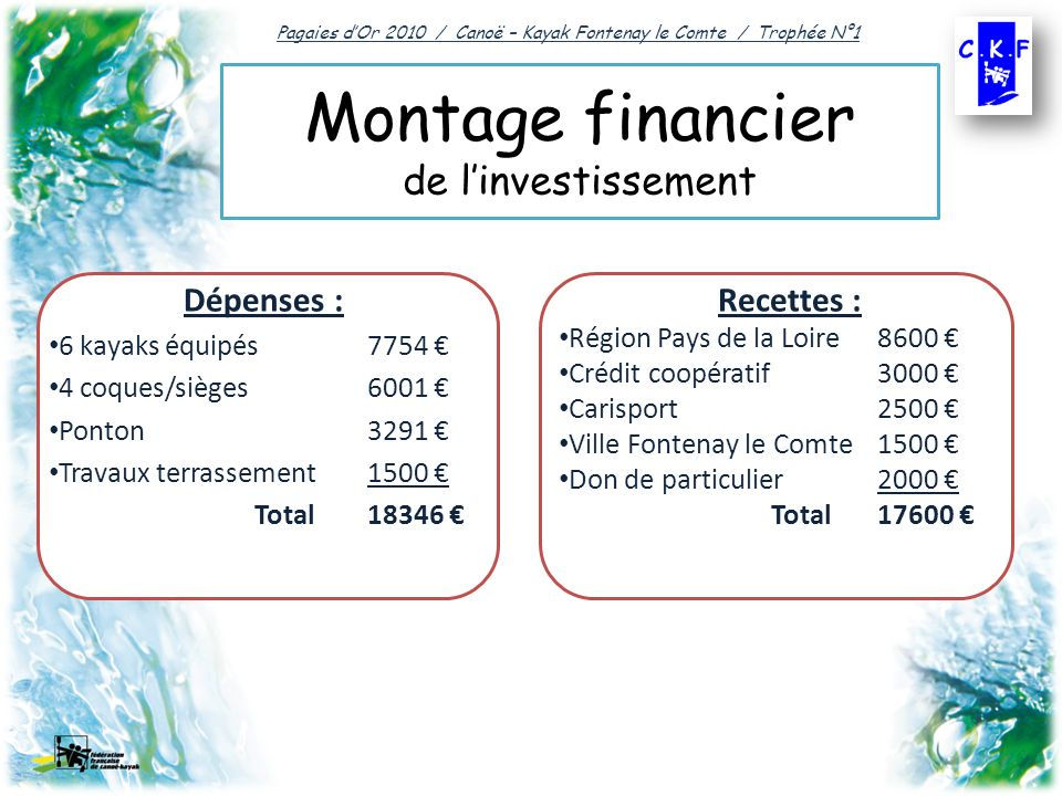 Montage financier de l'investissement