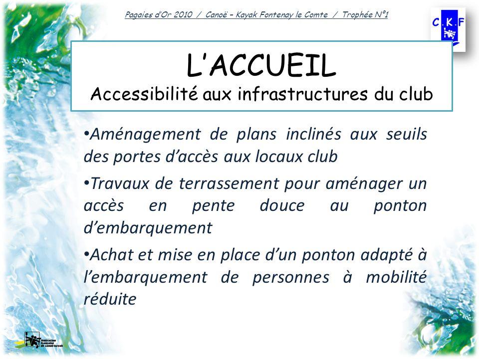L'ACCUEIL Accessibilité aux infrastructures du club