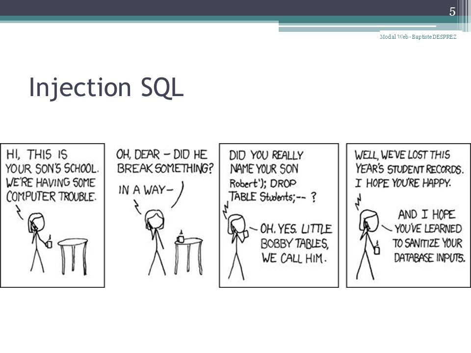 Injection SQL Modal 2012 - Baptiste DESPREZ