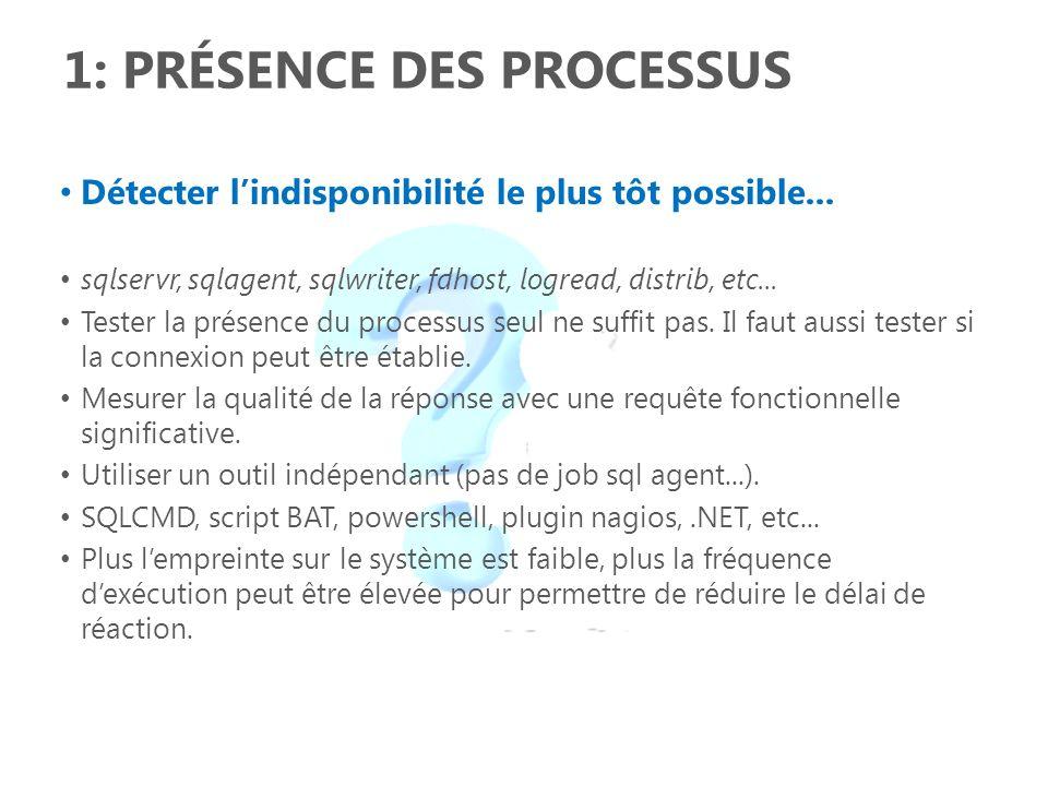 1: Présence des processus