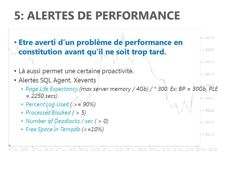 5: ALERTES DE PERFORMANCE