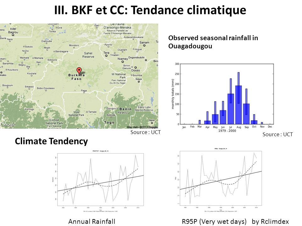 III. BKF et CC: Tendance climatique