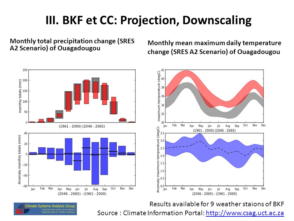 III. BKF et CC: Projection, Downscaling