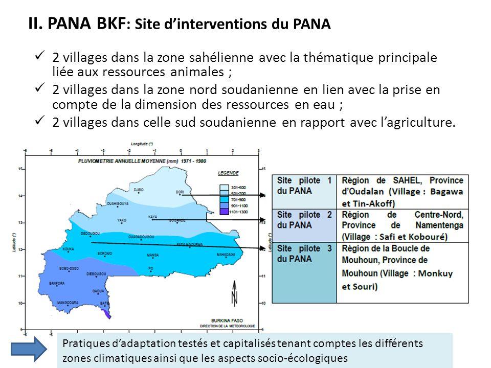 II. PANA BKF: Site d'interventions du PANA