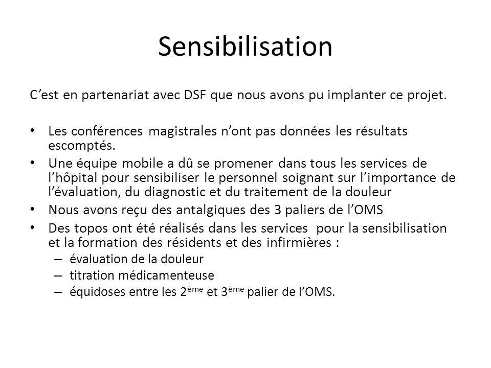 Sensibilisation C'est en partenariat avec DSF que nous avons pu implanter ce projet.