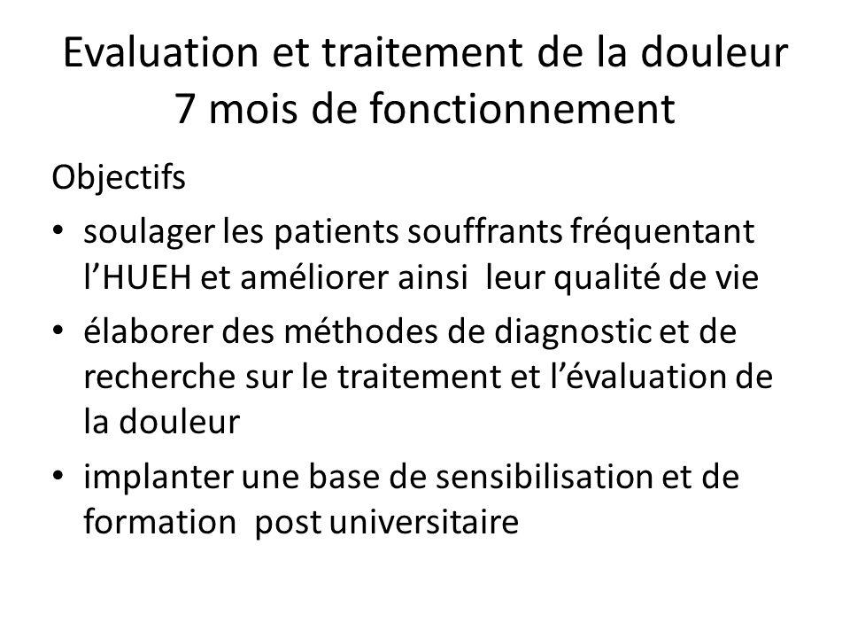 Evaluation et traitement de la douleur 7 mois de fonctionnement