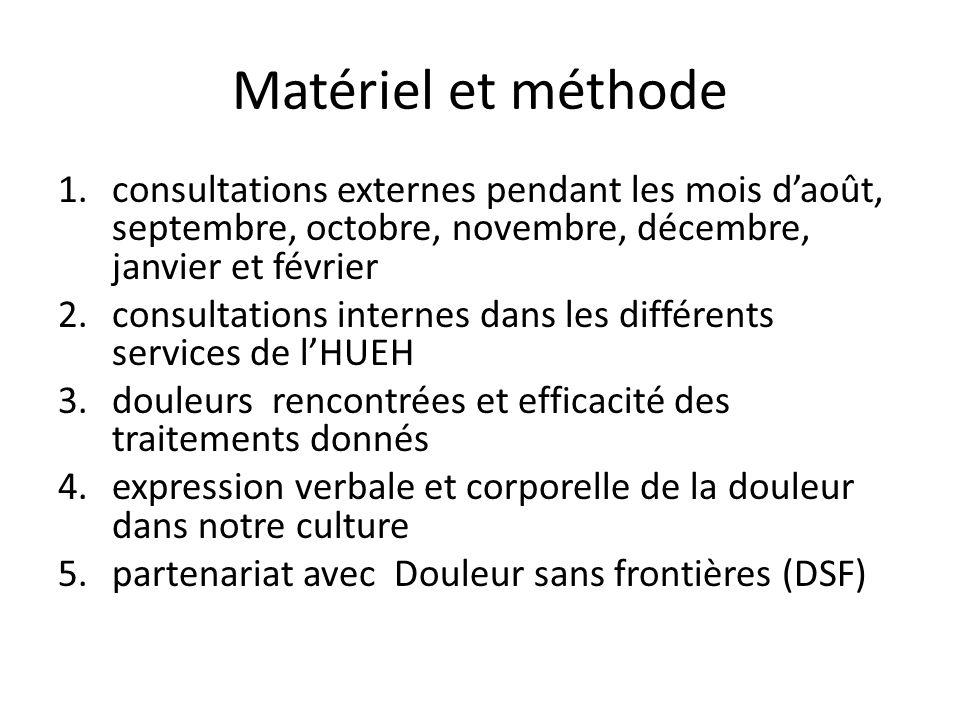 Matériel et méthode consultations externes pendant les mois d'août, septembre, octobre, novembre, décembre, janvier et février.