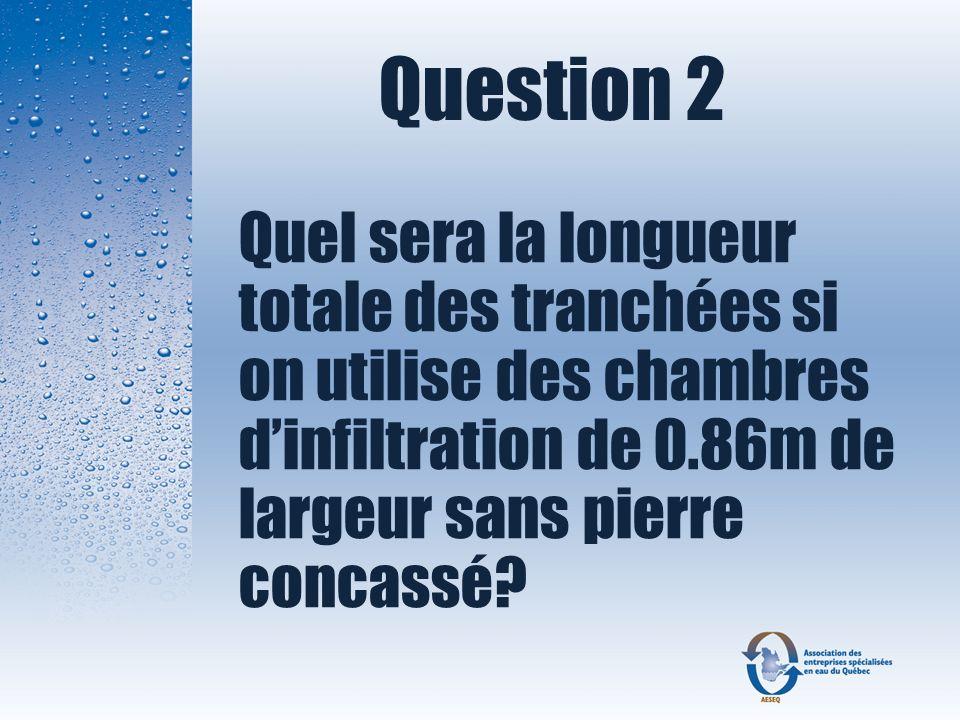 Question 2 Quel sera la longueur totale des tranchées si on utilise des chambres d'infiltration de 0.86m de largeur sans pierre concassé