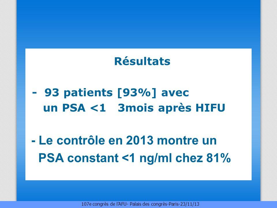 PSA constant <1 ng/ml chez 81%