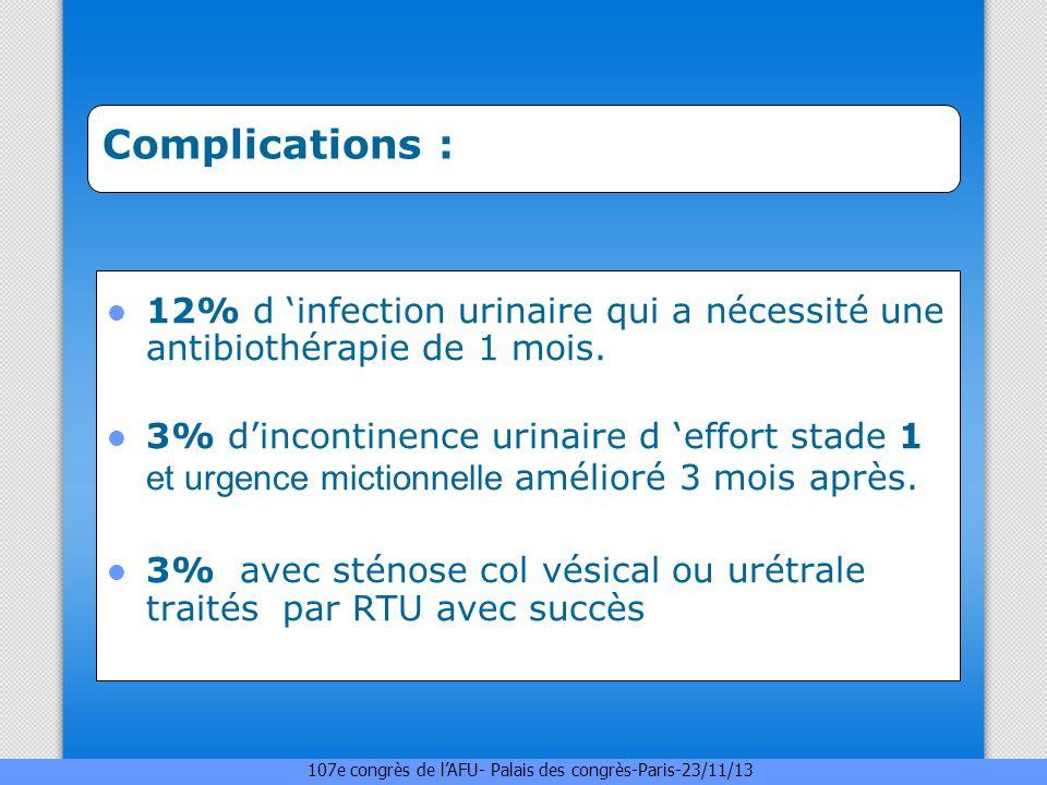 Complications : 12% d 'infection urinaire qui a nécessité une antibiothérapie de 1 mois.