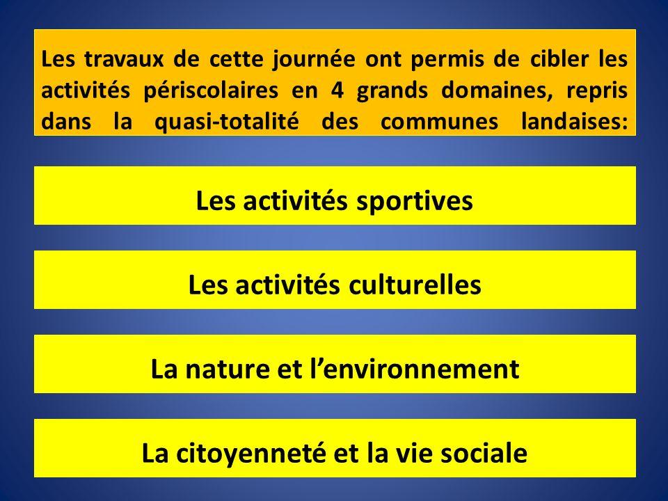Les travaux de cette journée ont permis de cibler les activités périscolaires en 4 grands domaines, repris dans la quasi-totalité des communes landaises: