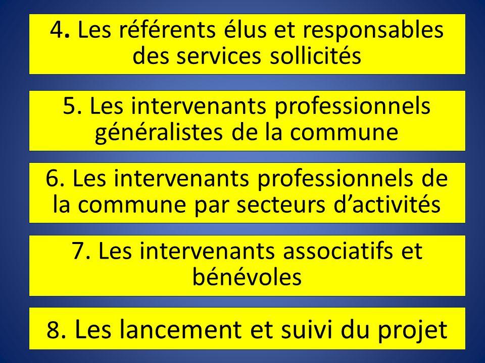 4. Les référents élus et responsables des services sollicités