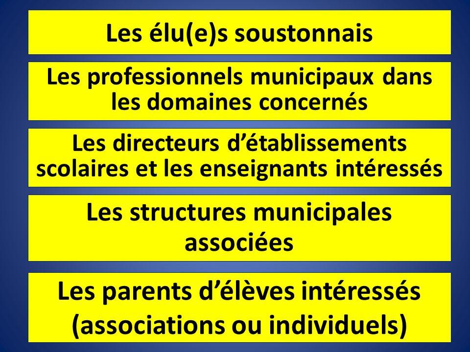 Les parents d'élèves intéressés (associations ou individuels)