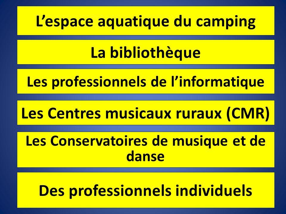 L'espace aquatique du camping