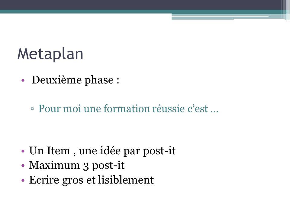 Metaplan Deuxième phase : Un Item , une idée par post-it
