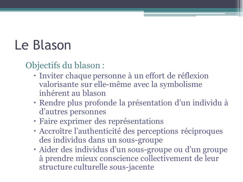Le Blason Objectifs du blason :