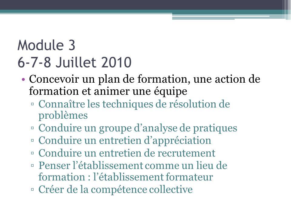 Module 3 6-7-8 Juillet 2010 Concevoir un plan de formation, une action de formation et animer une équipe.