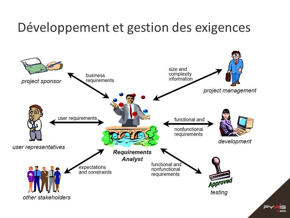 Développement et gestion des exigences